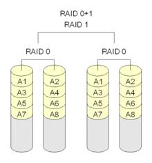 raid_01